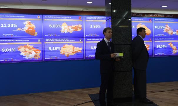 Озвучены итоге дистанционного голосования в Нижегородской области