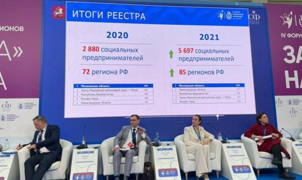 Социальное предпринимательство в Нижегородской области обсудили на самом высоком уровне