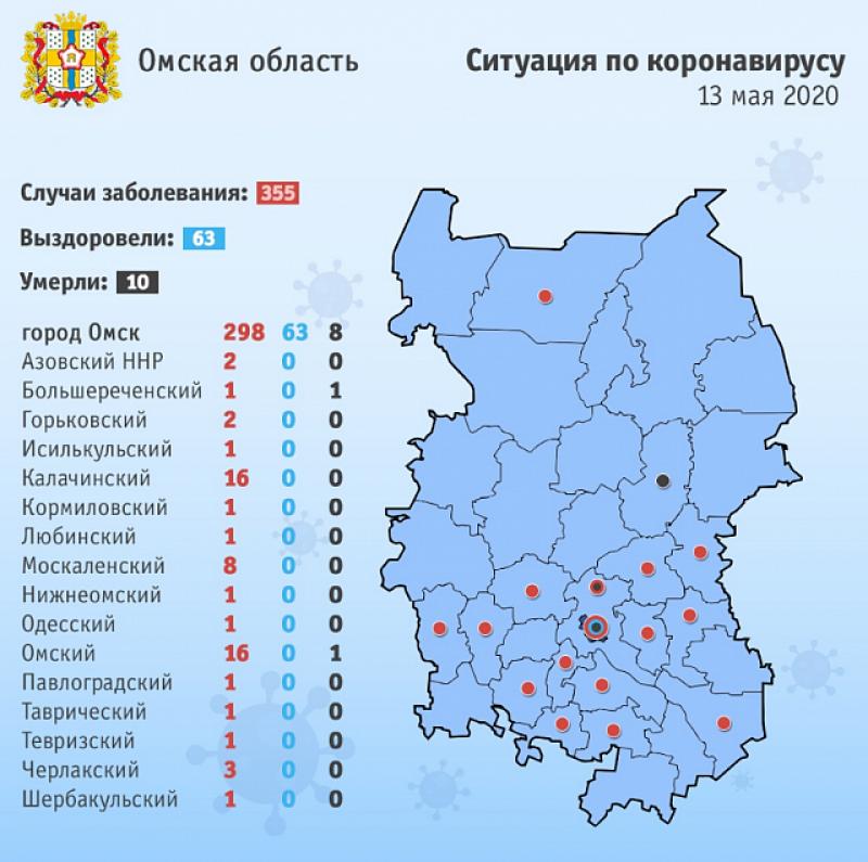 Инфографика Правительства Омской области