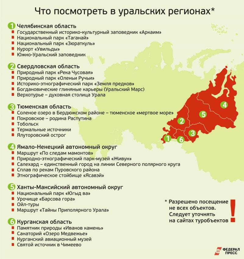 Что посмотреть на Урале