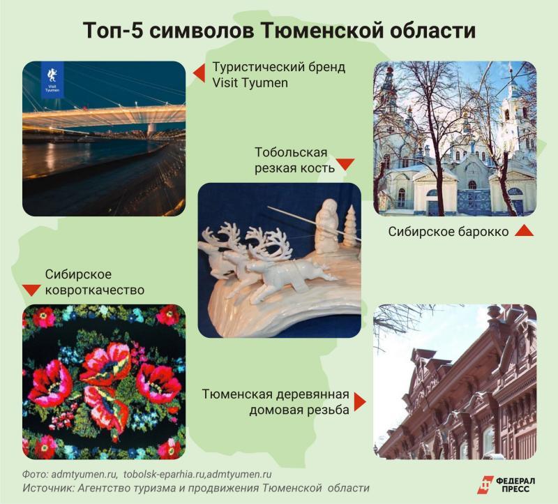 Бренды Тюменской области