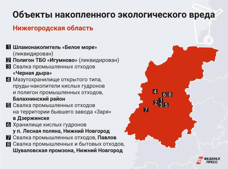 Свалки Нижний Новгород
