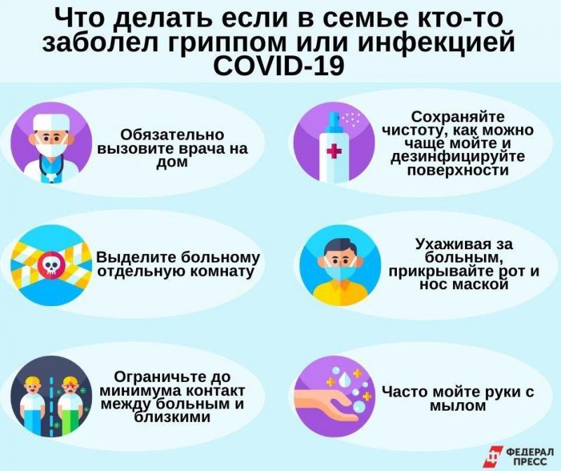 Что делать, если кто-то в семье заразился коронавирусом
