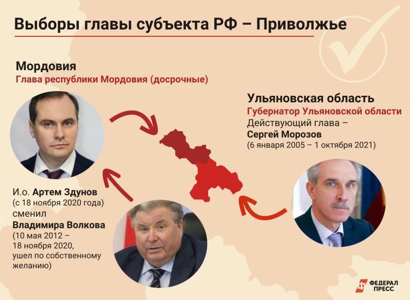 выборы губернаторов