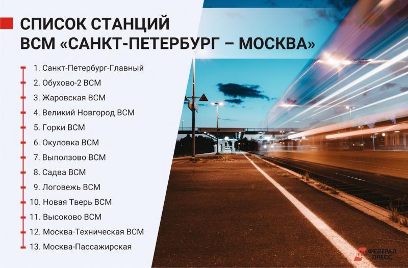 https://img2.fedpress.ru/thumbs/800/2021/08/2552/a46ac57c8076f4ba5bf44bb43aa25929.jpg